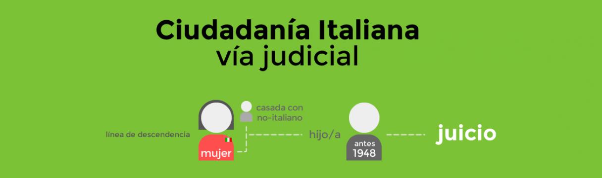 Ciudadanía Italiana vía judicial