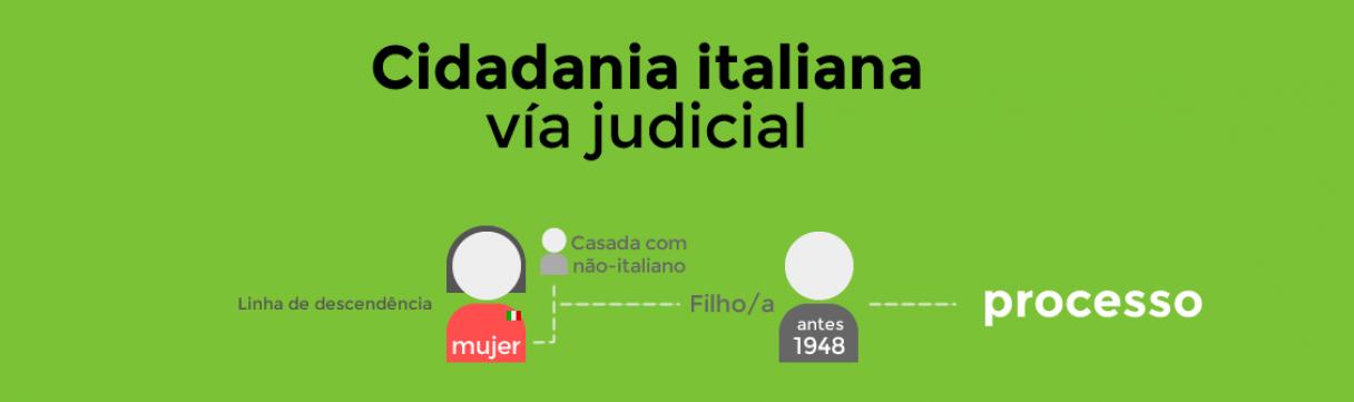 Cidadania italiana – Via judicial